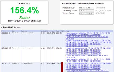Namebench teste de DNS