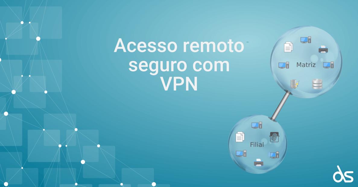 Acesso remoto seguro VPN