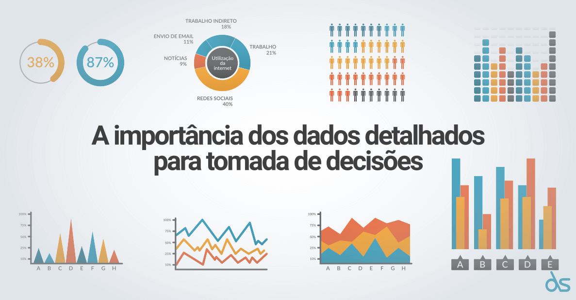 Dados detalhados para tomada de decisões